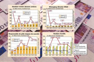 2016_agefi_bonus_m&a gestion d'actifs risques de marché vente actions