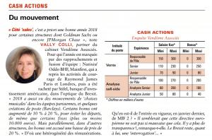 Agefi Bonus 2019 Cash Actions