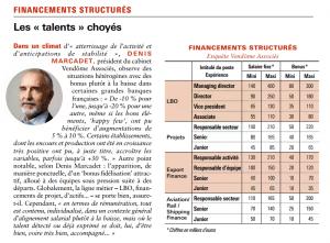 Agefi Bonus 2019 Financements Structurés