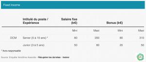 Tableau Bonus - Vendôme Associés